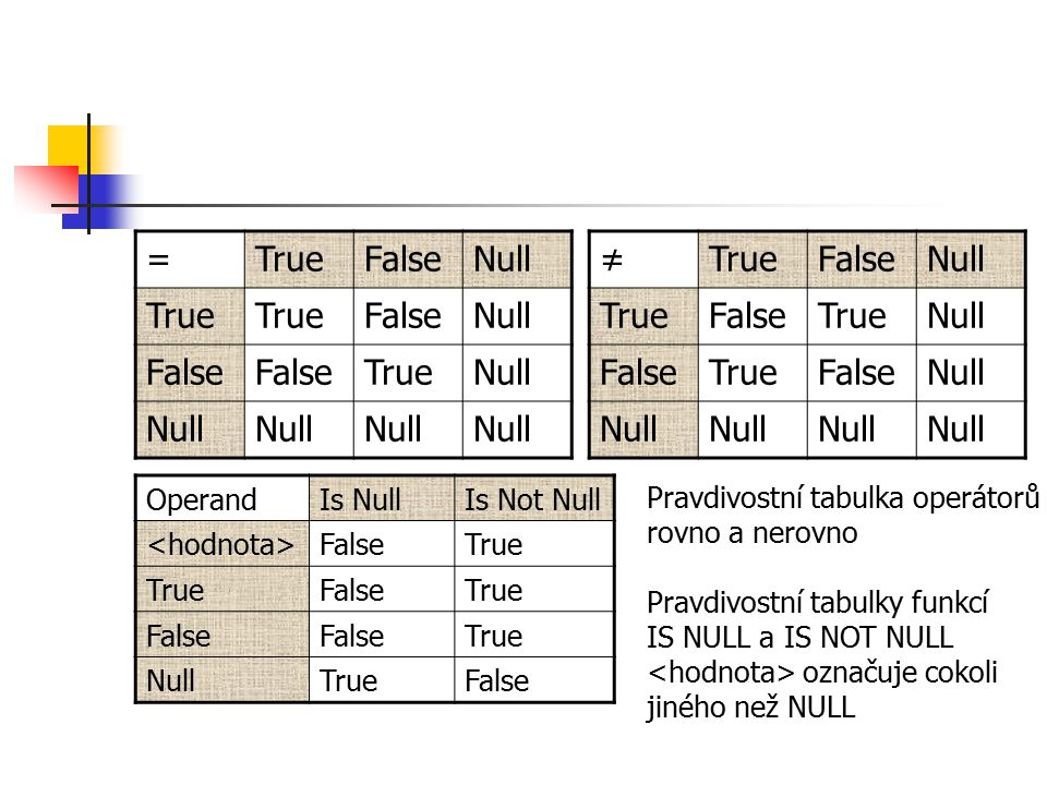 = True False Null ≠ True False Null Operand Is Null Is Not Null