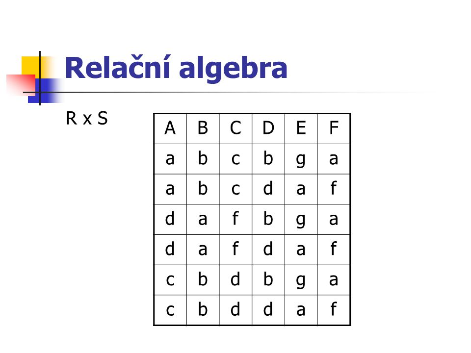 Relační algebra R x S A B C D E F a b c g d f