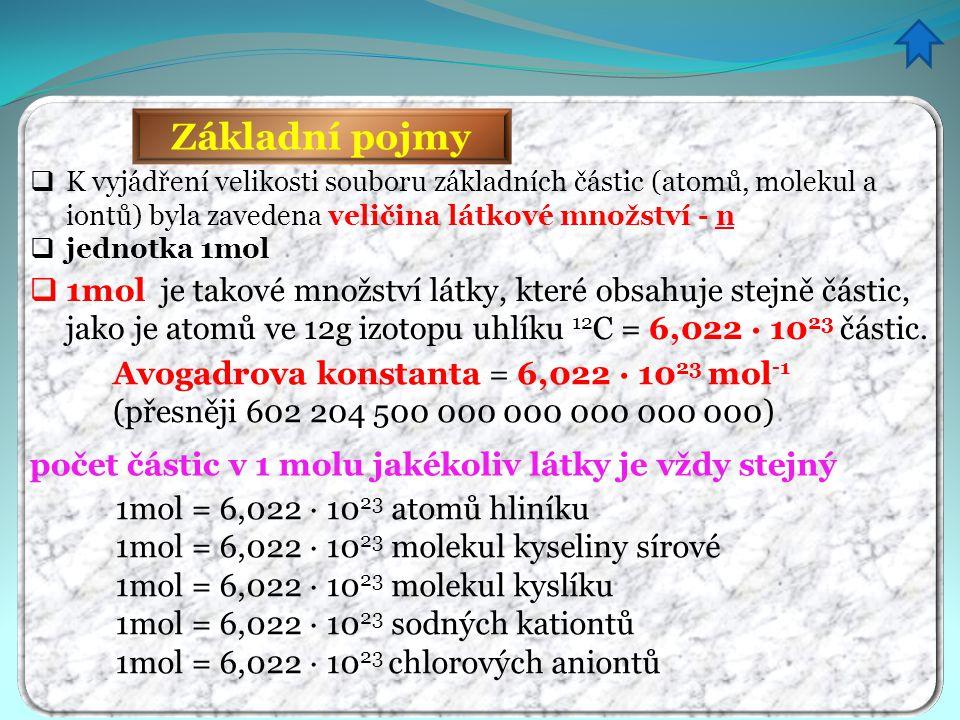 Základní pojmy K vyjádření velikosti souboru základních částic (atomů, molekul a iontů) byla zavedena veličina látkové množství - n.