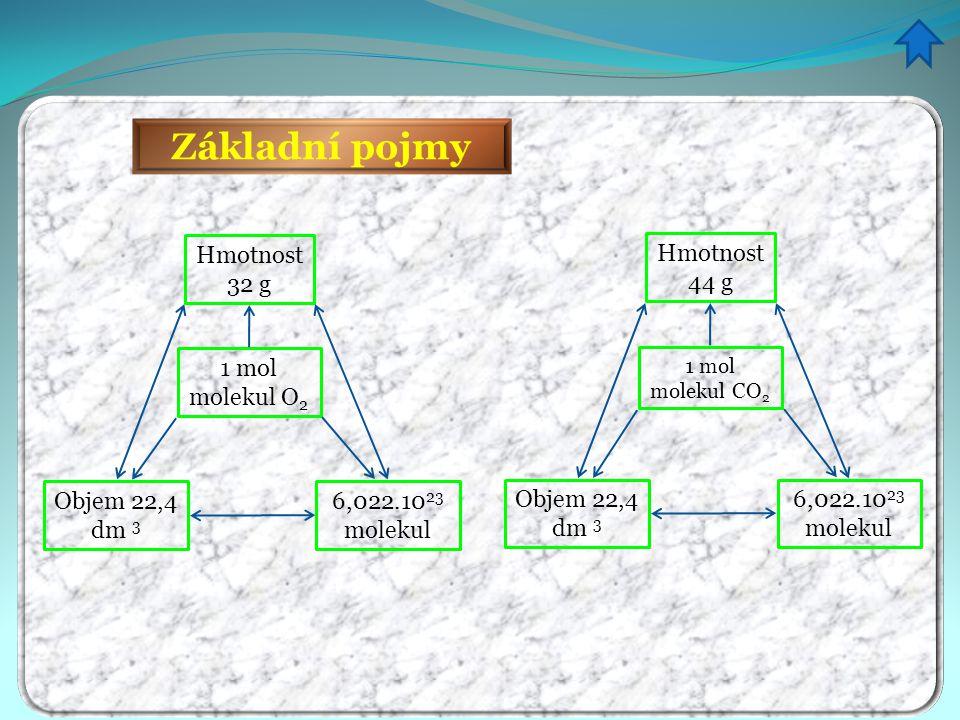 Základní pojmy Hmotnost 32 g Hmotnost 44 g 1 mol molekul O2