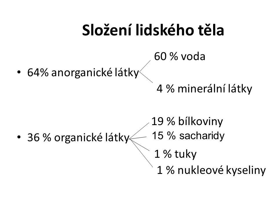 Složení lidského těla 60 % voda 64% anorganické látky
