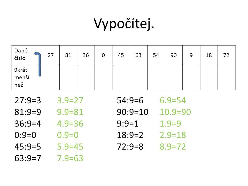 Vypočítej. 27:9=3 81:9=9 36:9=4 0:9=0 45:9=5 63:9=7 3.9=27 9.9=81