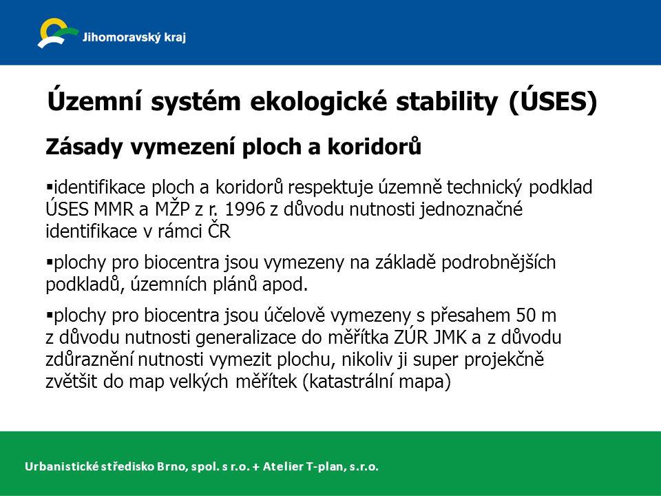 Územní systém ekologické stability (ÚSES)