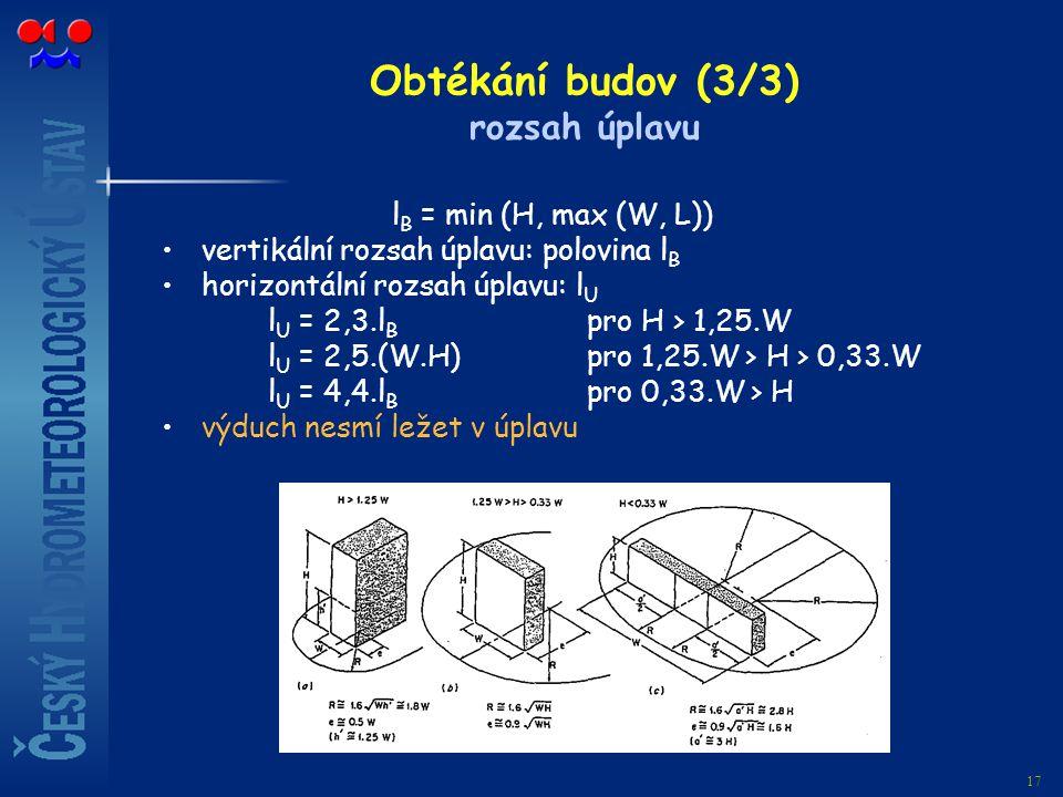 Obtékání budov (3/3) rozsah úplavu