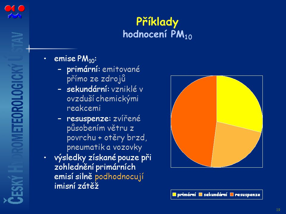 Příklady hodnocení PM10 emise PM10: