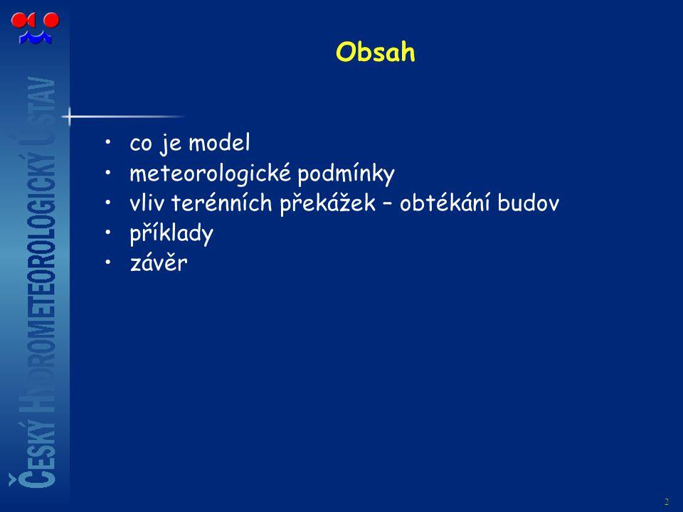 Obsah co je model meteorologické podmínky