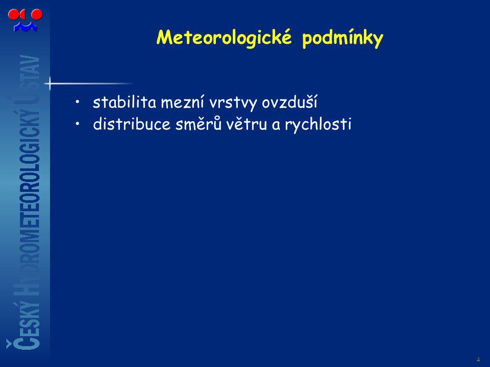 Meteorologické podmínky