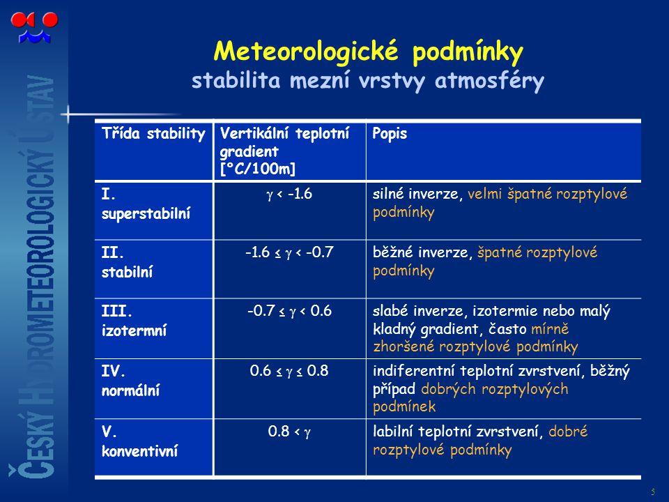 Meteorologické podmínky stabilita mezní vrstvy atmosféry