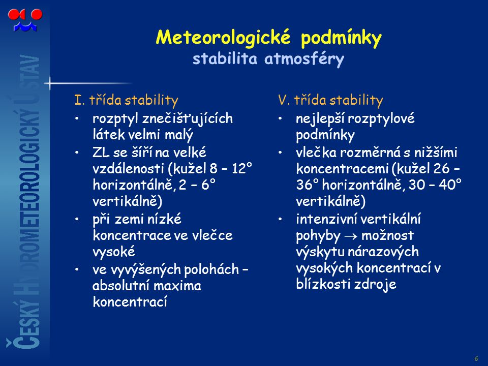 Meteorologické podmínky stabilita atmosféry