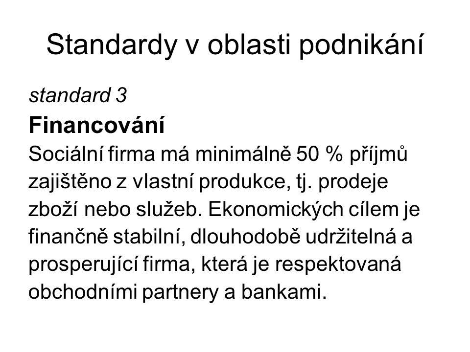 Standardy v oblasti podnikání