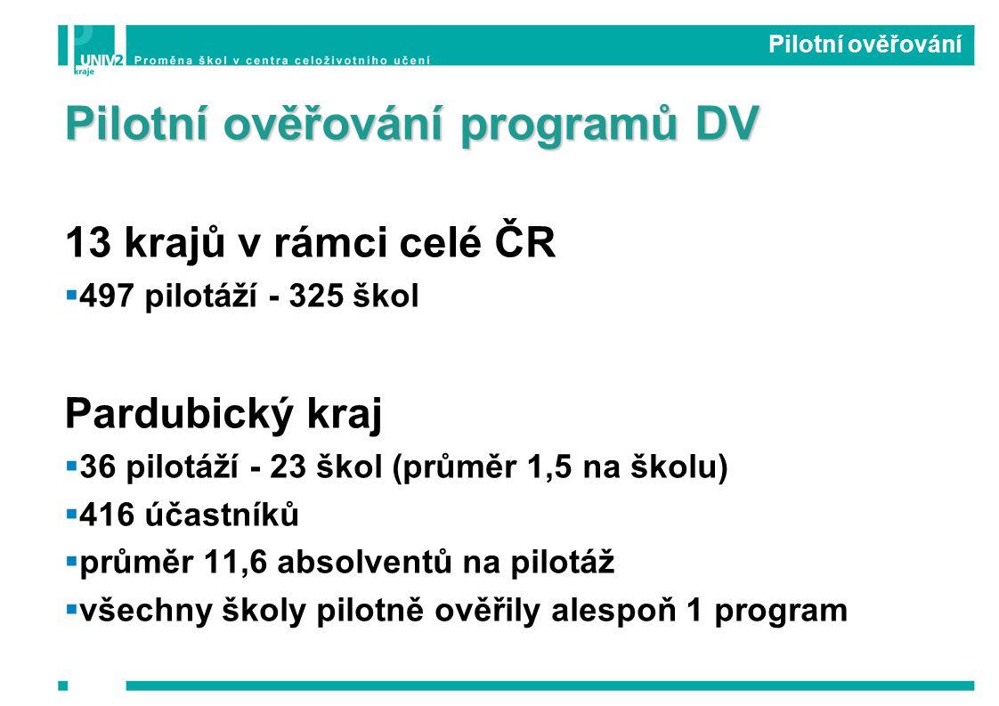 Pilotní ověřování programů DV