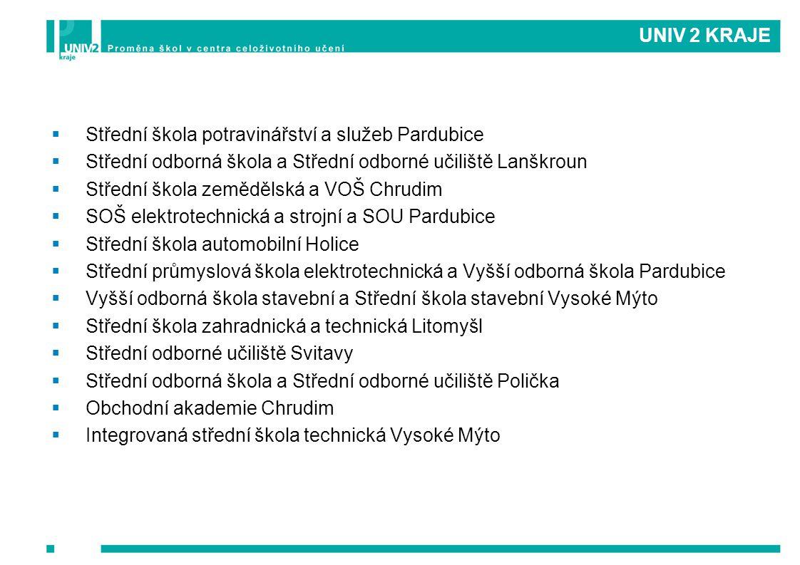 UNIV 2 KRAJE Střední škola potravinářství a služeb Pardubice. Střední odborná škola a Střední odborné učiliště Lanškroun.