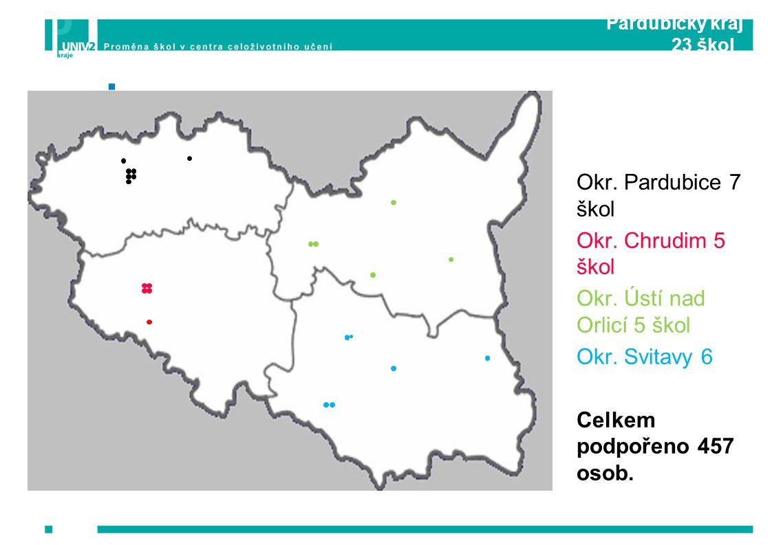 Okr. Ústí nad Orlicí 5 škol Okr. Svitavy 6 Celkem podpořeno 457 osob.