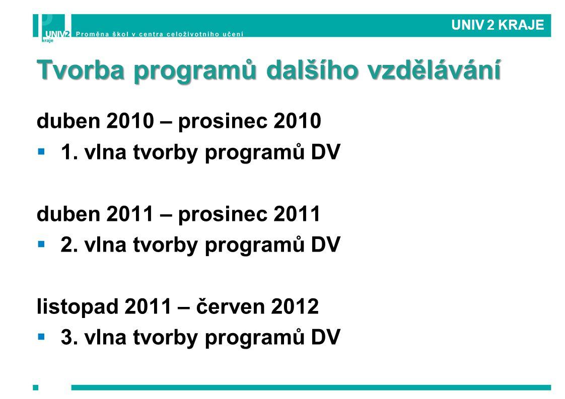 Tvorba programů dalšího vzdělávání