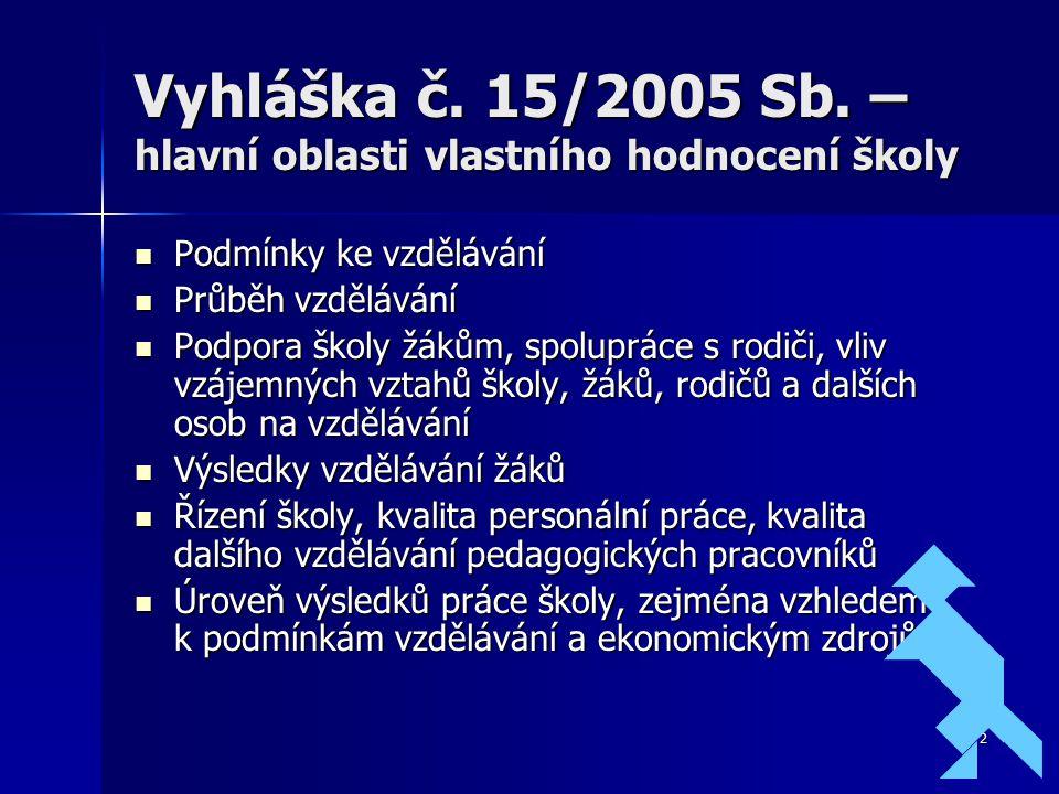 Vyhláška č. 15/2005 Sb. – hlavní oblasti vlastního hodnocení školy