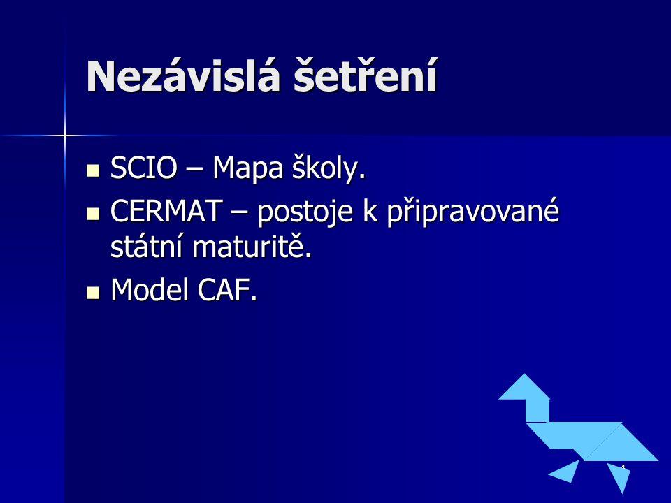Nezávislá šetření SCIO – Mapa školy.