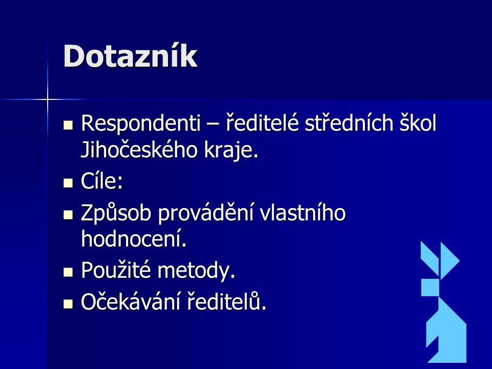 Dotazník Respondenti – ředitelé středních škol Jihočeského kraje.