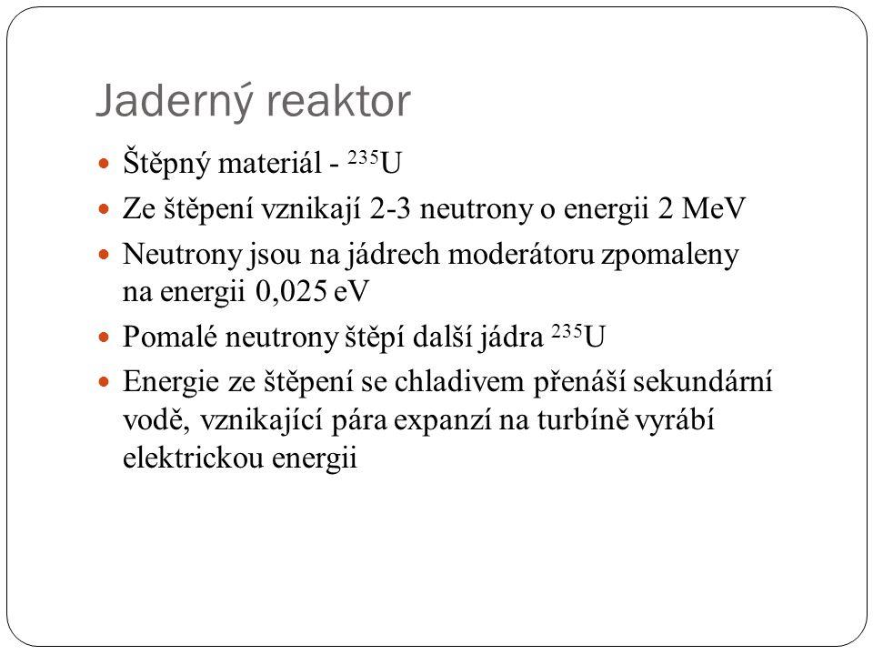 Jaderný reaktor Štěpný materiál - 235U