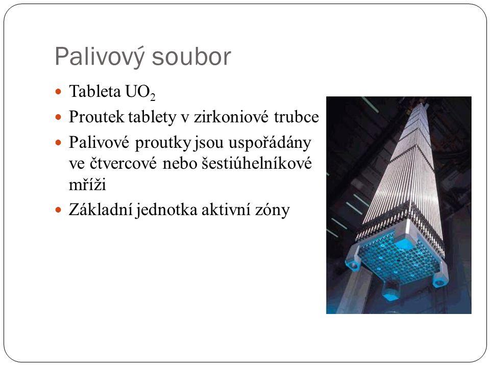 Palivový soubor Tableta UO2 Proutek tablety v zirkoniové trubce