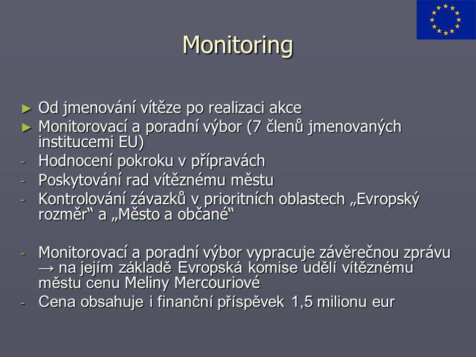 Monitoring Od jmenování vítěze po realizaci akce