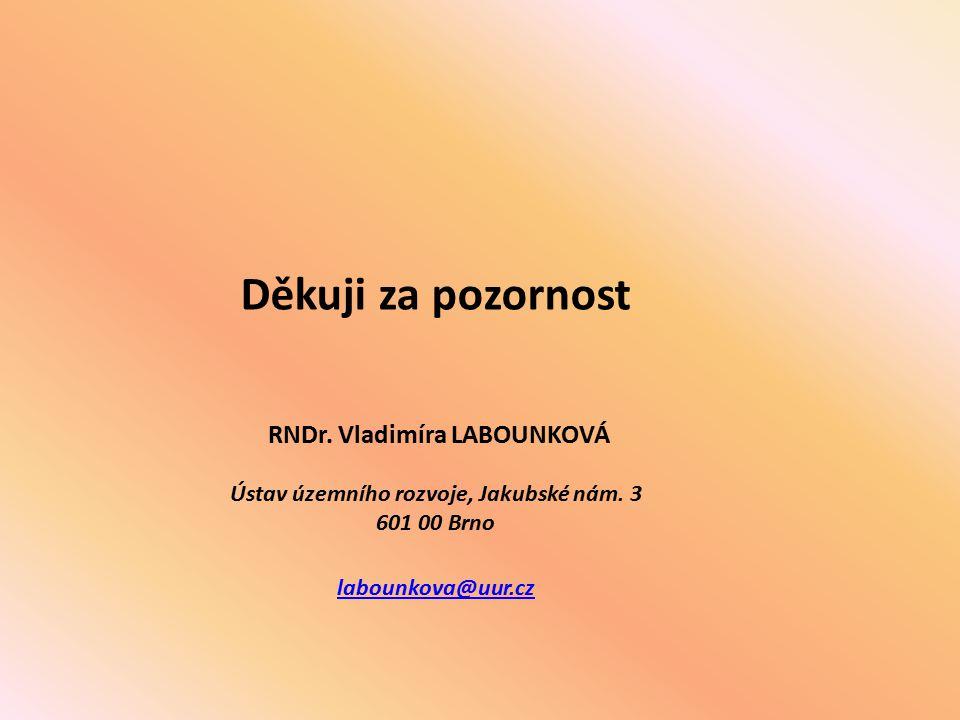 RNDr. Vladimíra LABOUNKOVÁ Ústav územního rozvoje, Jakubské nám. 3