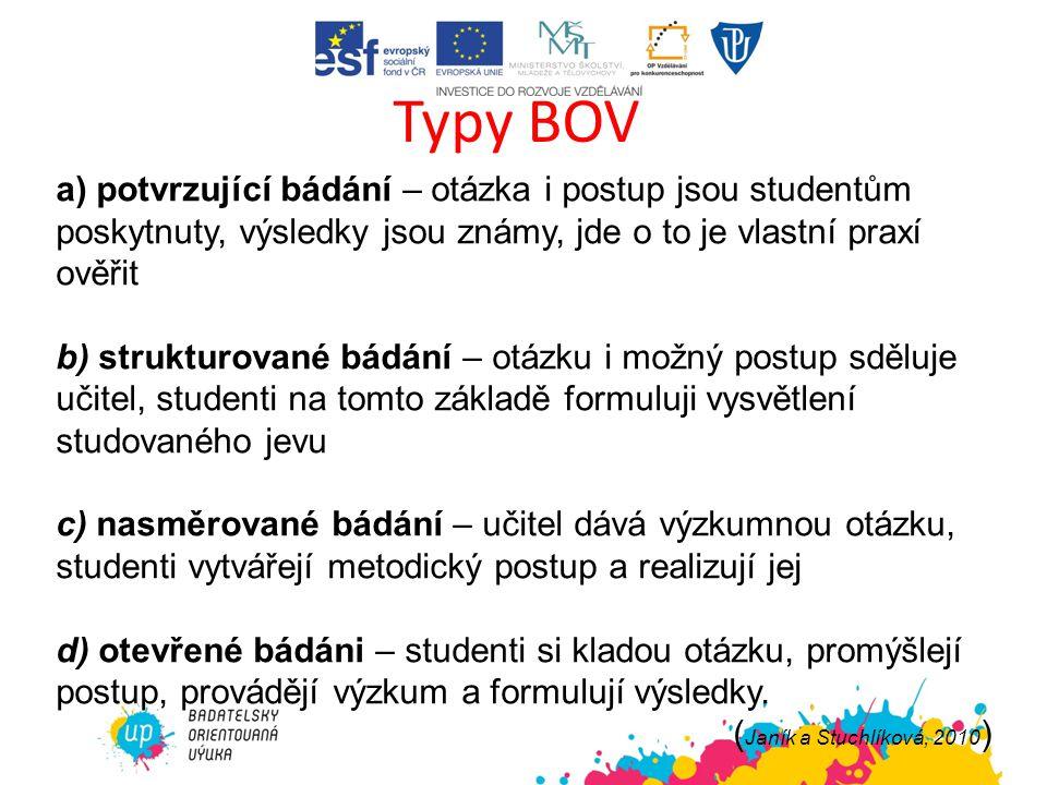 Typy BOV a) potvrzující bádání – otázka i postup jsou studentům poskytnuty, výsledky jsou známy, jde o to je vlastní praxí ověřit.