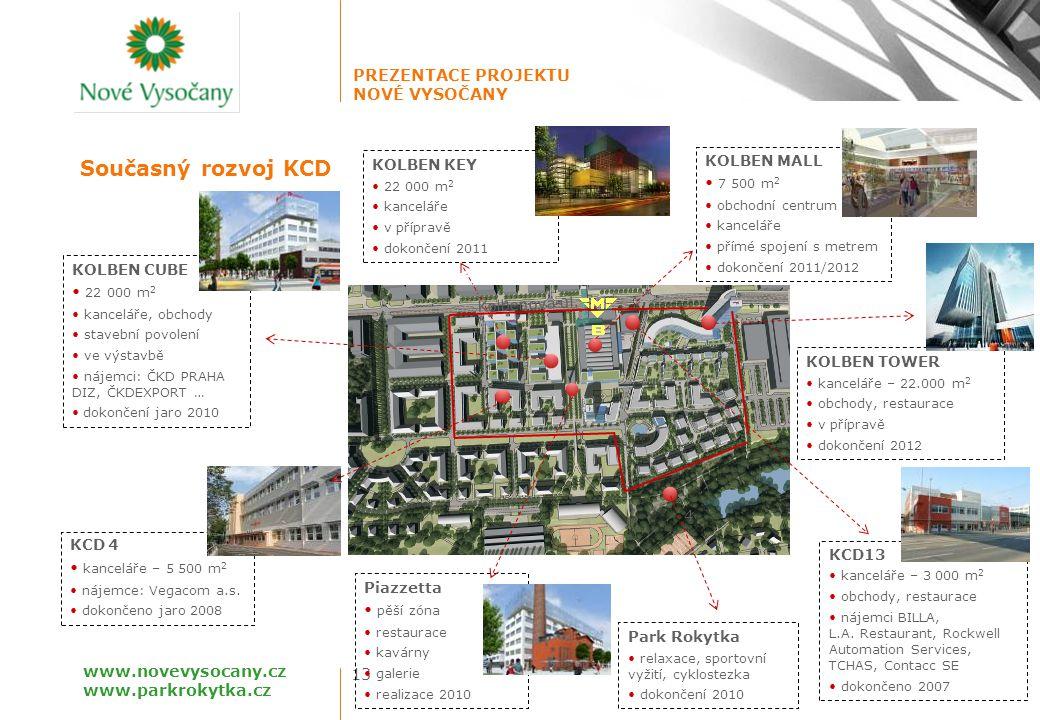 Současný rozvoj KCD 13 KOLBEN MALL KOLBEN KEY 7 500 m2 KOLBEN CUBE