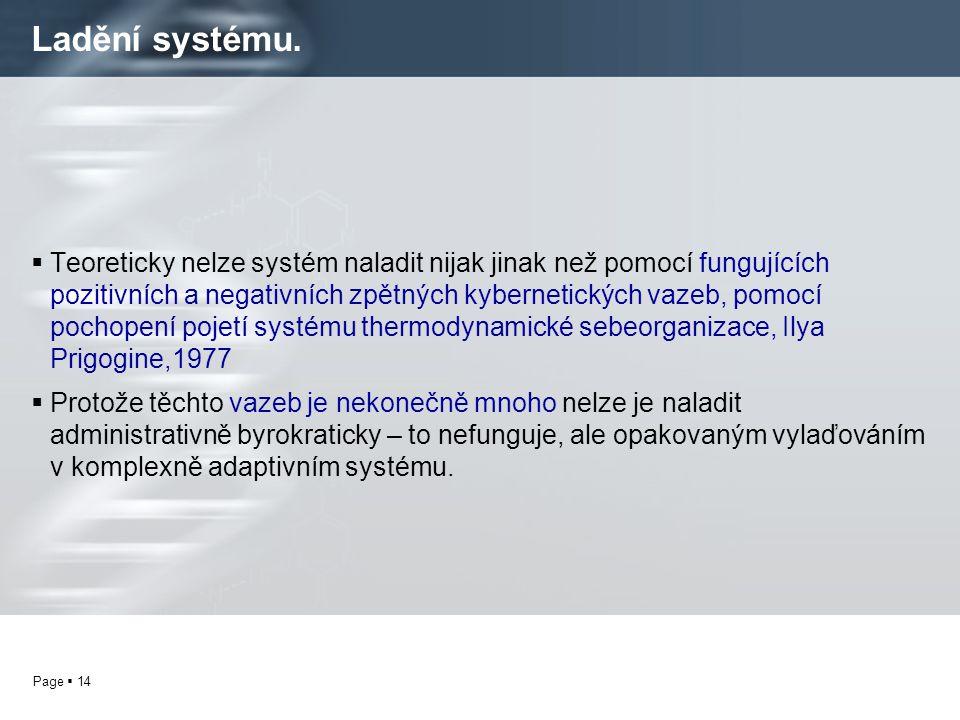 Ladění systému.