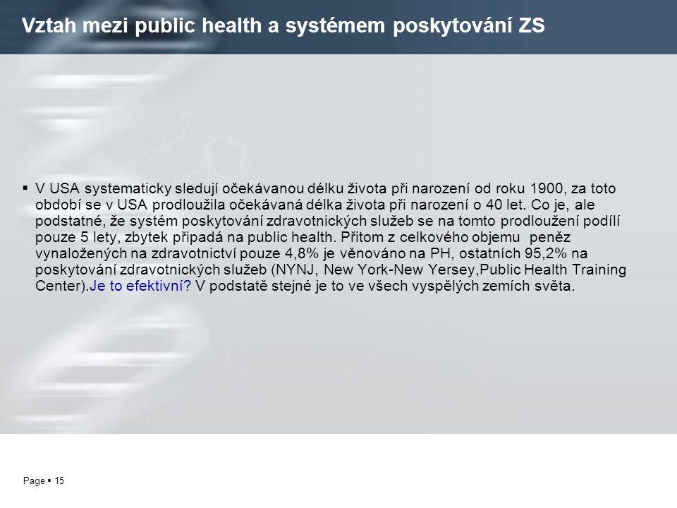 Vztah mezi public health a systémem poskytování ZS