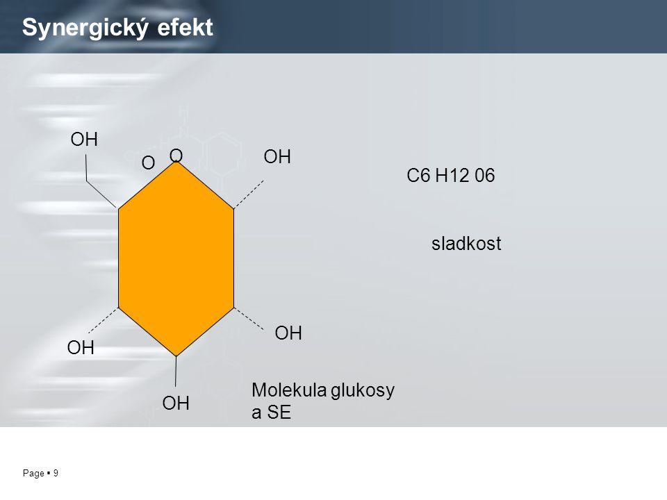 Synergický efekt OH O OH O C6 H12 06 sladkost OH OH