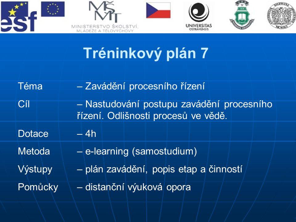 Tréninkový plán 7 Téma – Zavádění procesního řízení
