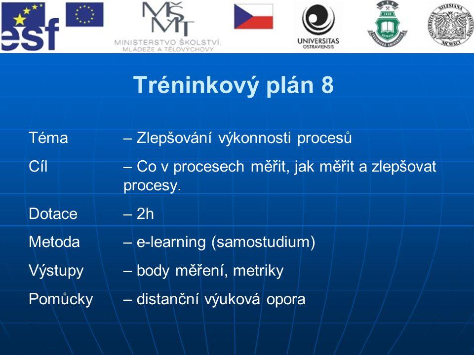 Tréninkový plán 8 Téma – Zlepšování výkonnosti procesů