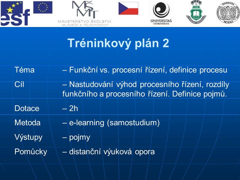 Tréninkový plán 2 Téma – Funkční vs. procesní řízení, definice procesu
