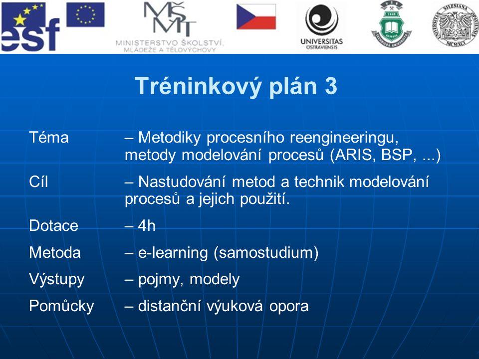 Tréninkový plán 3 Téma – Metodiky procesního reengineeringu, metody modelování procesů (ARIS, BSP, ...)