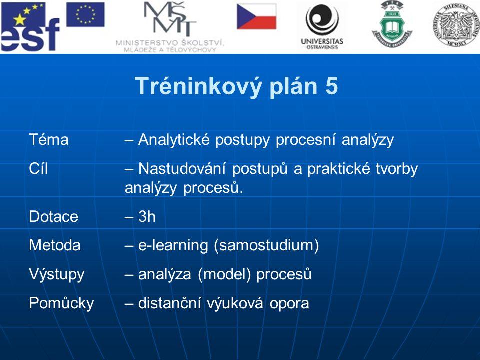 Tréninkový plán 5 Téma – Analytické postupy procesní analýzy