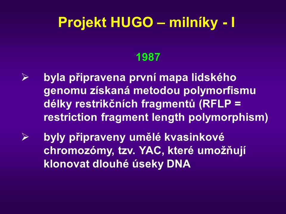 Projekt HUGO – milníky - I