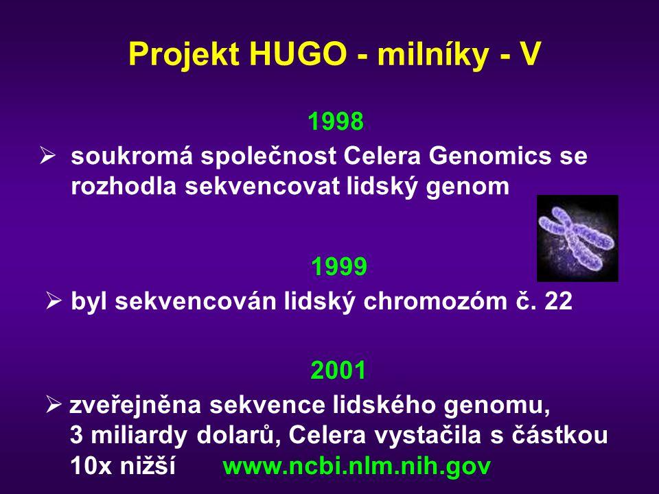 Projekt HUGO - milníky - V
