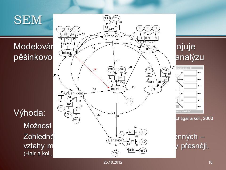 SEM Modelování pomocí strukturních rovnic spojuje pěšinkovou analýzu a konfirmační faktor. analýzu.
