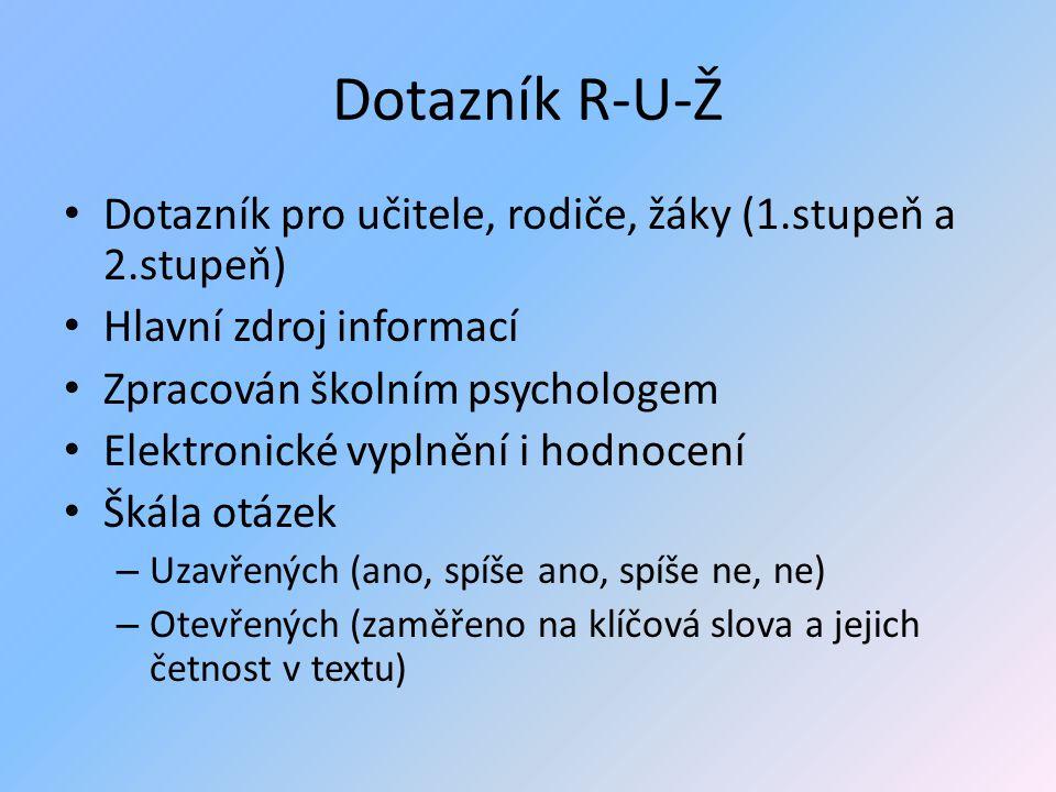 Dotazník R-U-Ž Dotazník pro učitele, rodiče, žáky (1.stupeň a 2.stupeň) Hlavní zdroj informací. Zpracován školním psychologem.