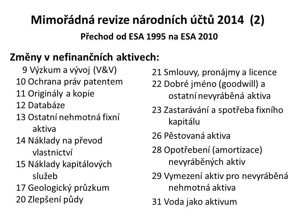 Mimořádná revize národních účtů 2014 (2) Přechod od ESA 1995 na ESA 2010