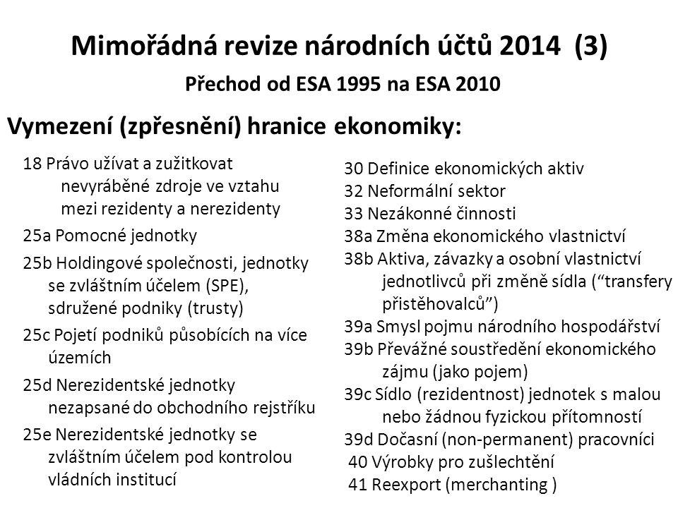 Mimořádná revize národních účtů 2014 (3) Přechod od ESA 1995 na ESA 2010
