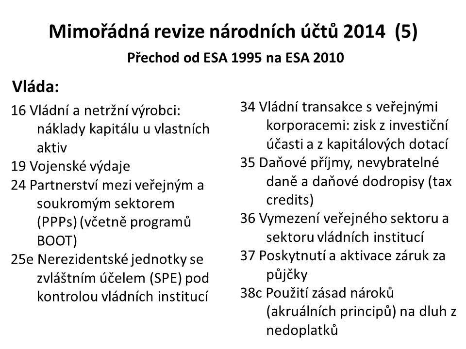 Mimořádná revize národních účtů 2014 (5) Přechod od ESA 1995 na ESA 2010
