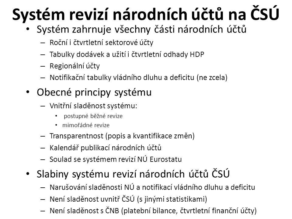 Systém revizí národních účtů na ČSÚ