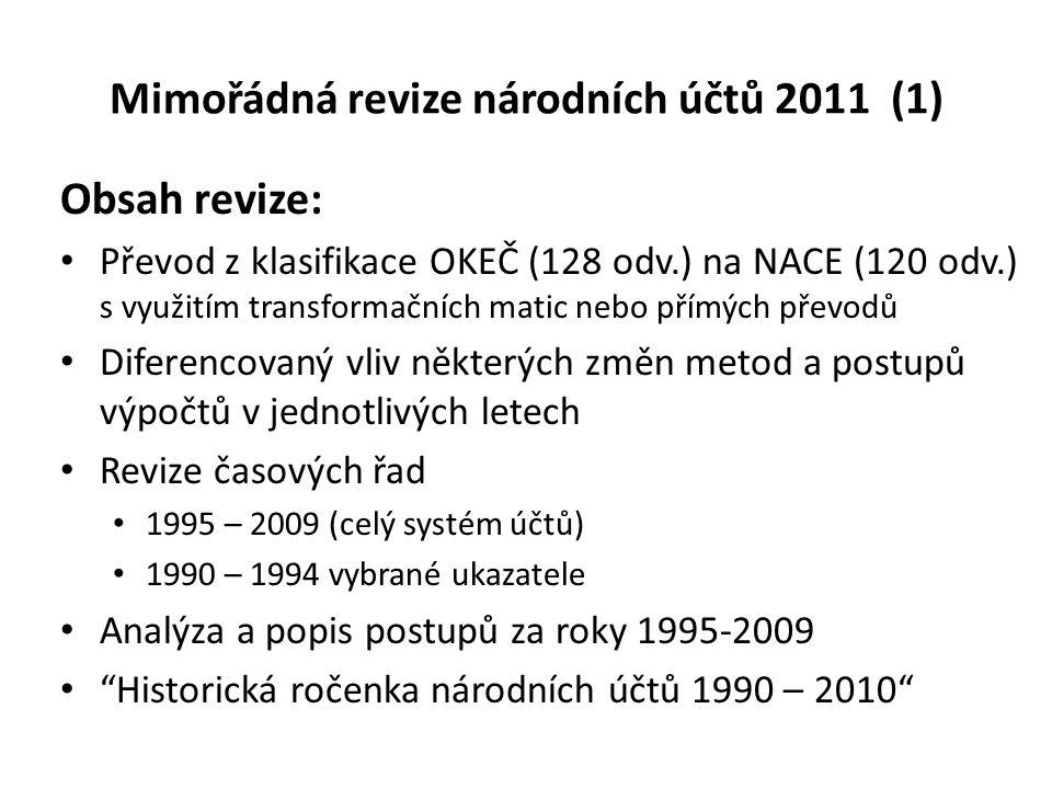 Mimořádná revize národních účtů 2011 (1)