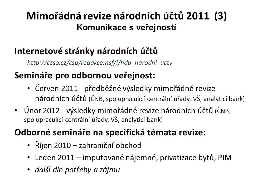 Mimořádná revize národních účtů 2011 (3) Komunikace s veřejností