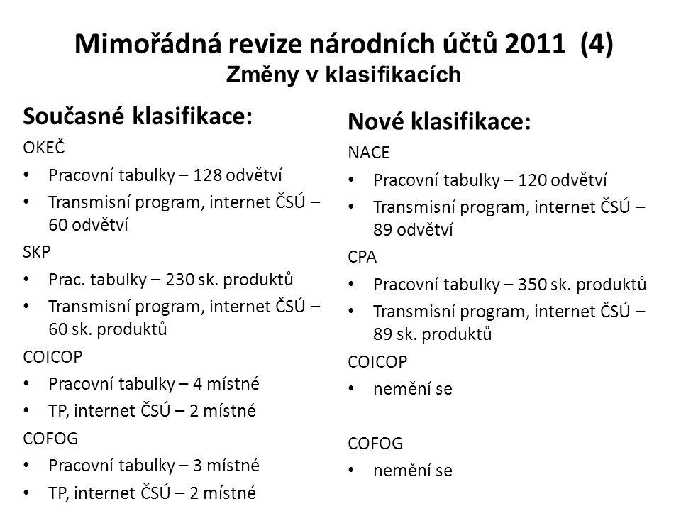 Mimořádná revize národních účtů 2011 (4)