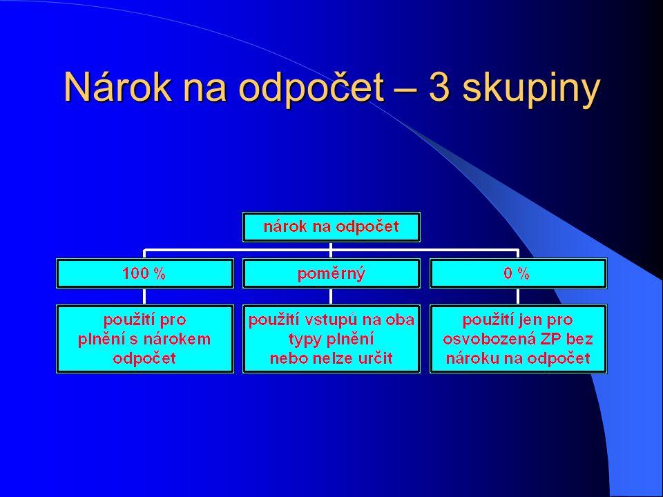 Nárok na odpočet – 3 skupiny