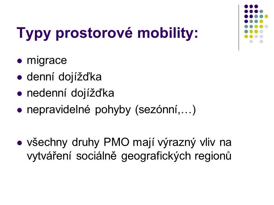 Typy prostorové mobility: