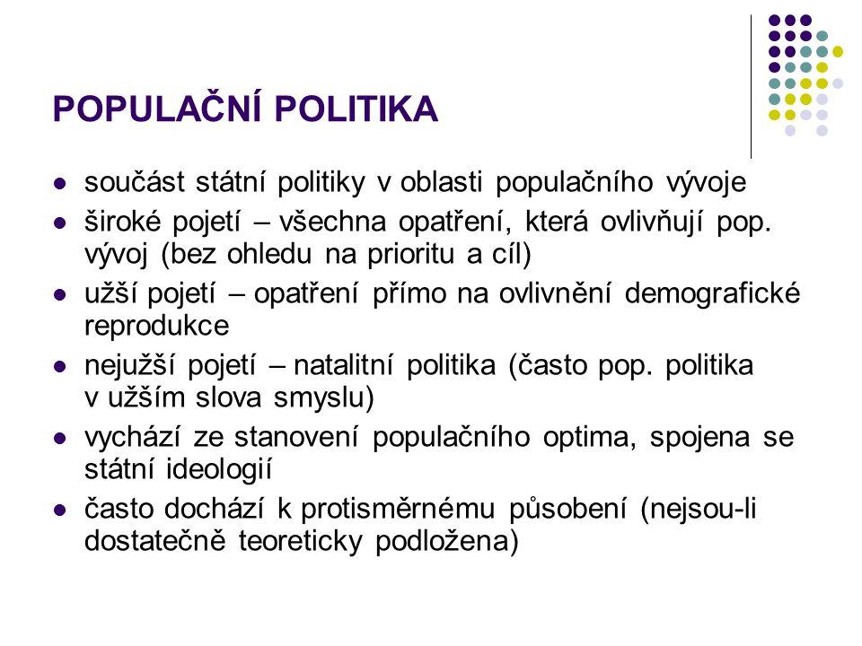 POPULAČNÍ POLITIKA součást státní politiky v oblasti populačního vývoje.