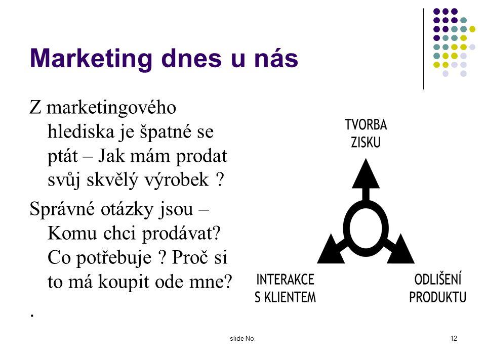 Marketing dnes u nás Z marketingového hlediska je špatné se ptát – Jak mám prodat svůj skvělý výrobek